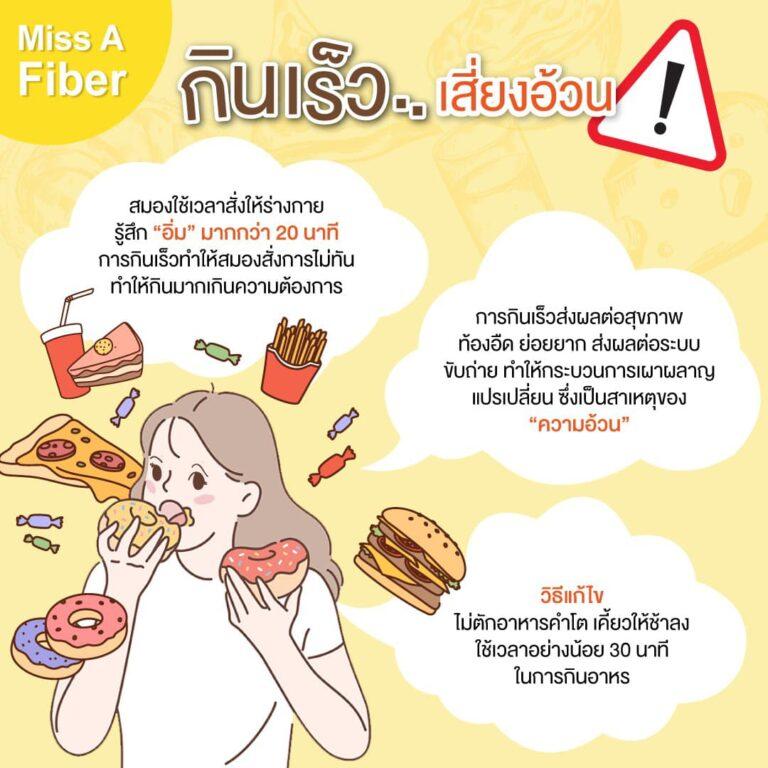 กินเร็ว…เสี่ยงอ้วน